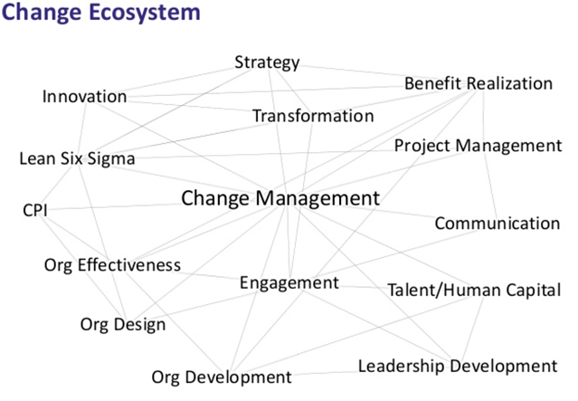 Change Ecosystem.png
