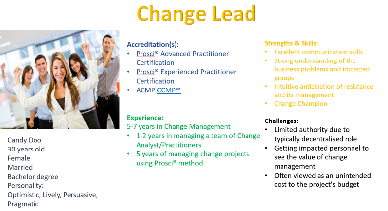 Change Lead.png
