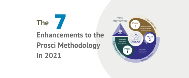 The 7 Enhancements to the Prosci Methodology in 2021