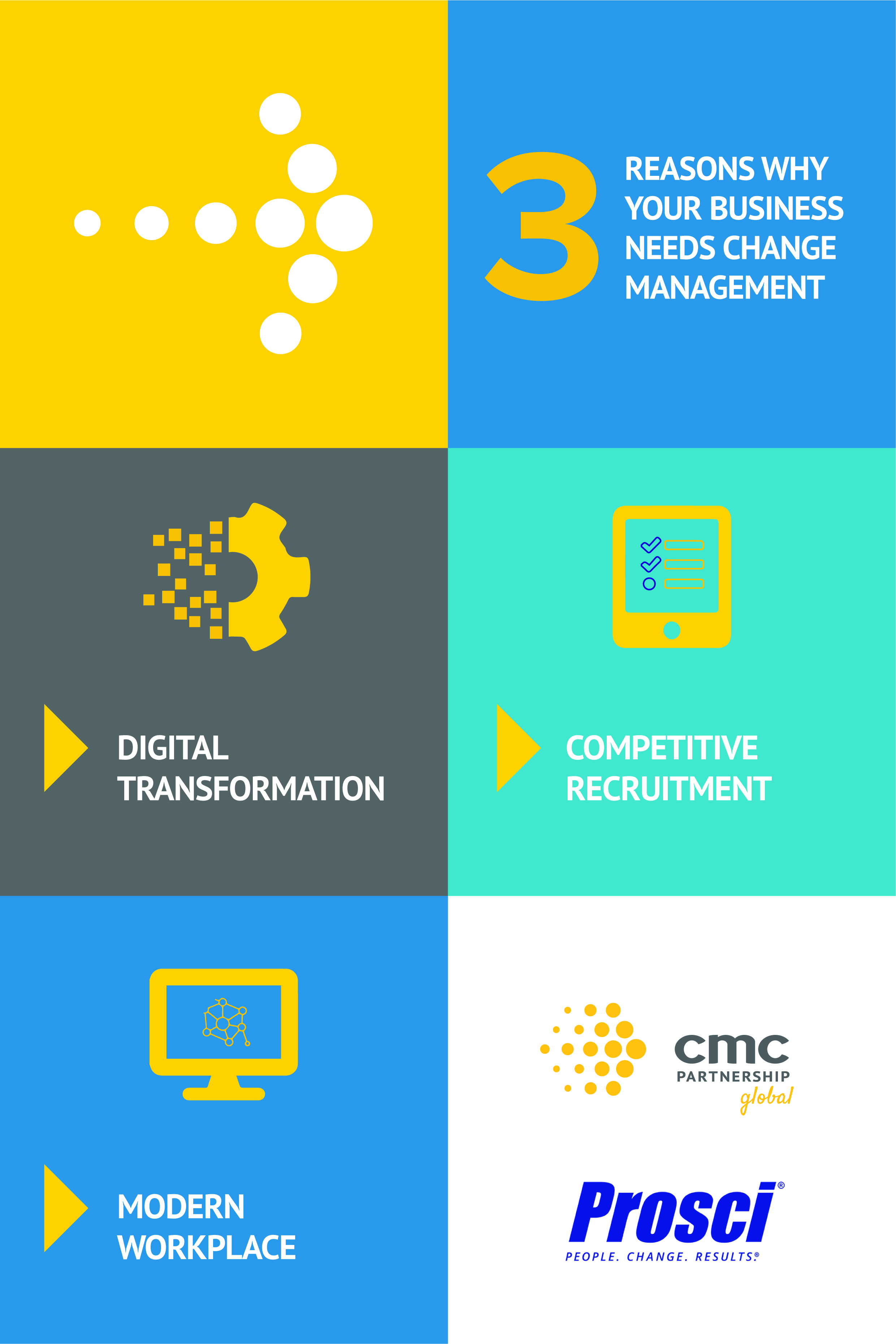 CMC-Global-3-reasons-why-infographic-1